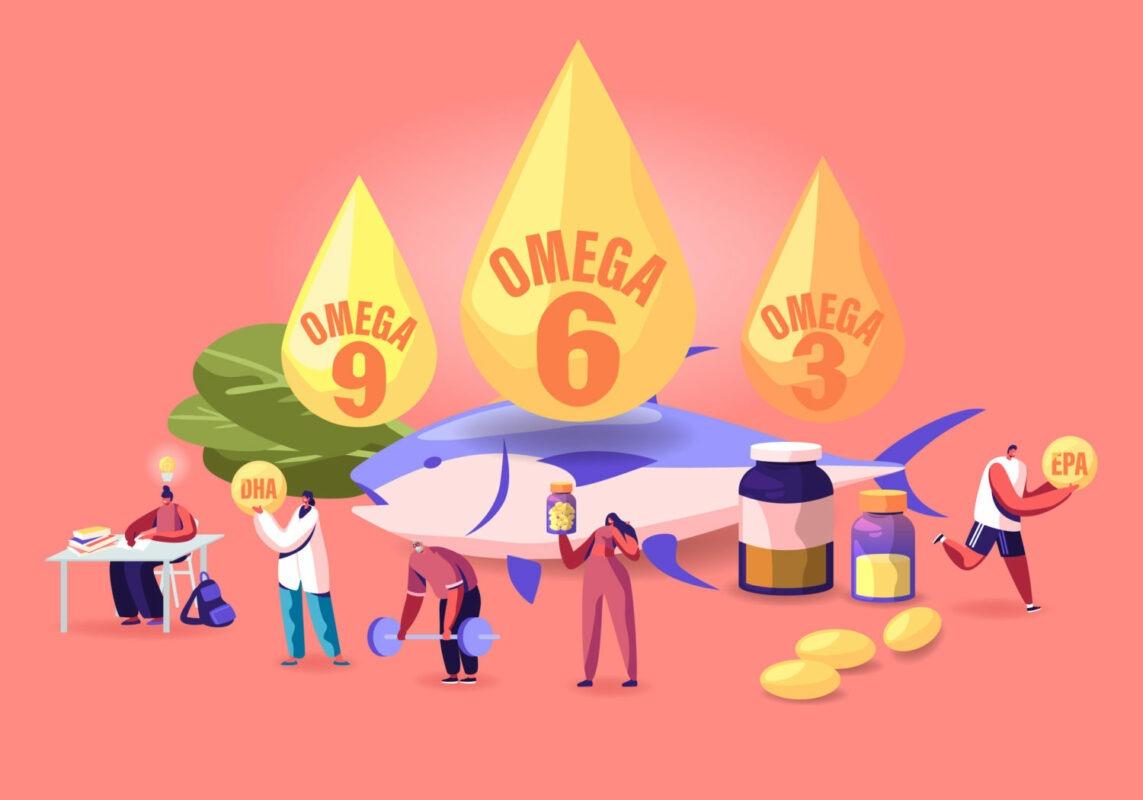 奧米加-3 (Omega-3) 和奧米加-6 (Omega-6)