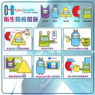 ApexHealth抗疫升級檢測服務