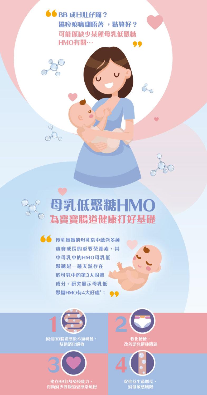 母乳低聚糖HMO基因 Web 01
