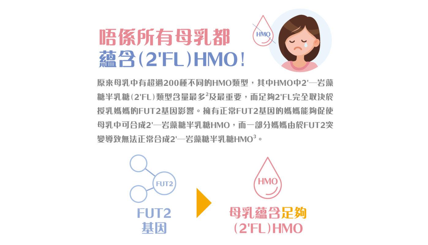 母乳低聚糖HMO基因 Web 03