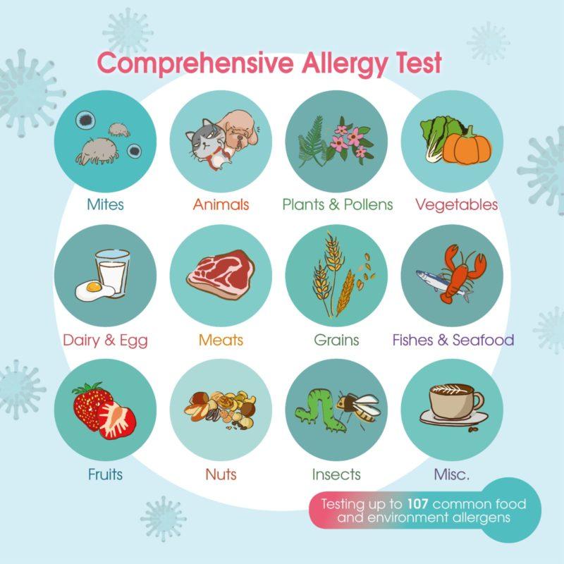 ApexHealth IgE Pro Allergy Test Comprehensive List_EN