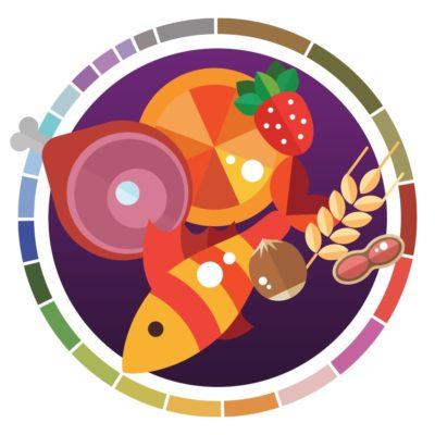ApexHealth 延遲性食物過敏測試